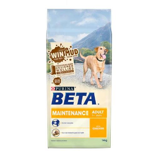 Beta Maintenance|Animal Farmacy